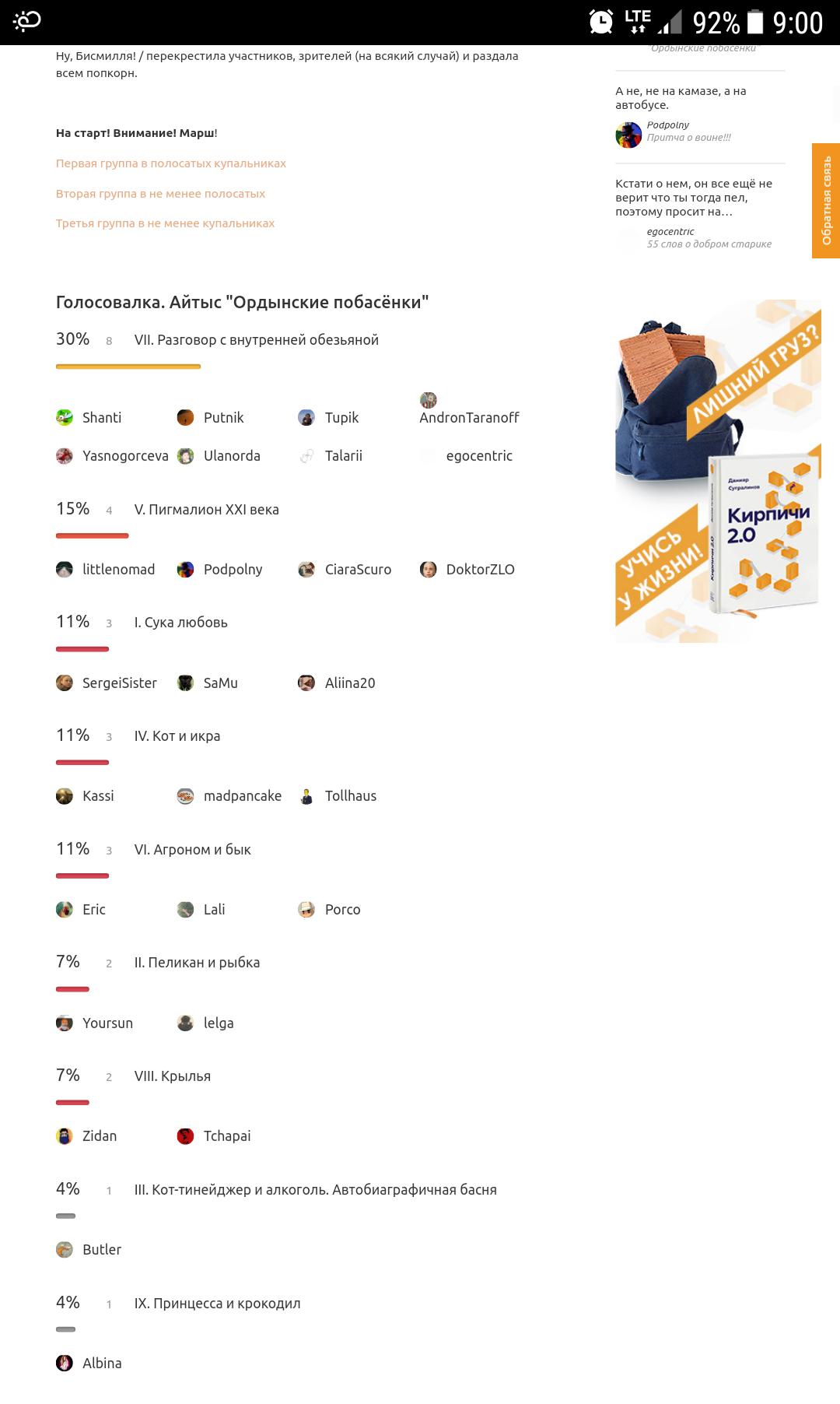 Итоги голосования. Айтыс