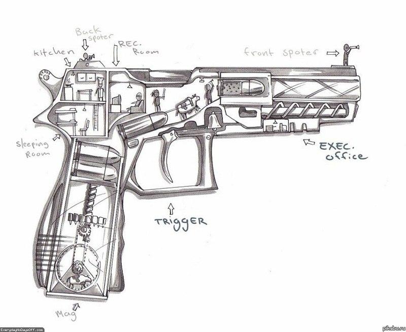 Работа механизма пистолета