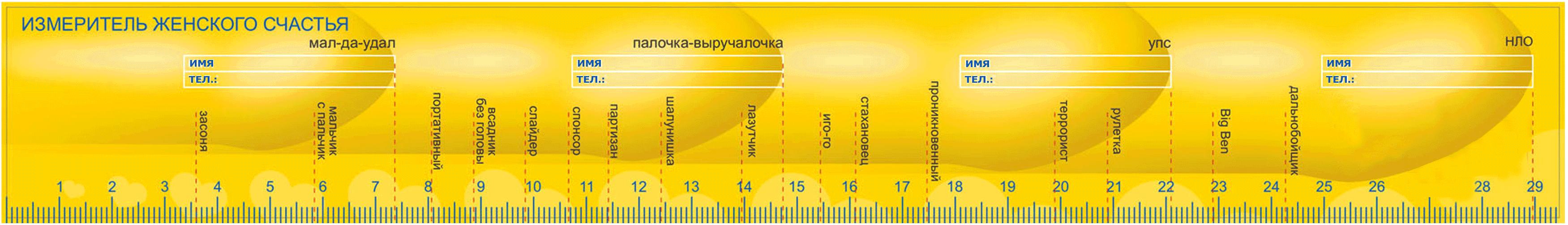 kakoy-razmer-chlena-schitaetsya-normoy