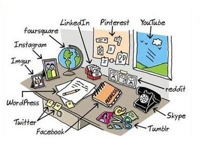 Начинайте работать с электронной почтой и социальными сетями во второй половине дня