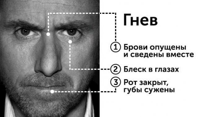 """Айтыс """"Эмоции"""" -  Гнев. Карнеги"""
