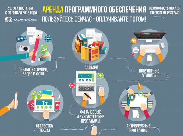 Услугу «Аренда ПО» теперь можно оплатить по системе postpaid!